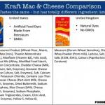 Usporedba deklaracija gotove tjestenine sa sirom